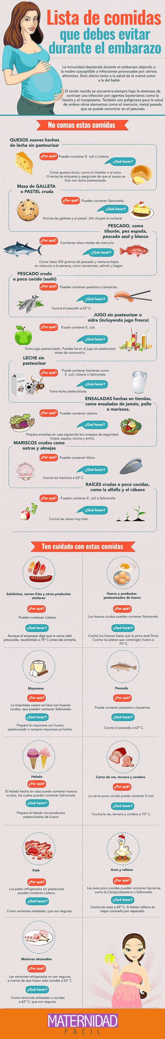 nutricion durante el embarazo lista de comidas