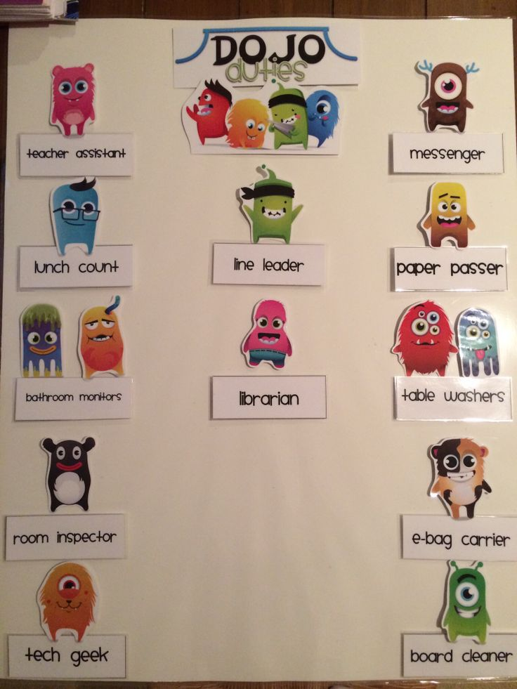 Class Dojo themed job poster | I laminated a poster board at Staples. I printed images of the dojo monsters (I Google searched them and found .png images. I found about 22 different ones) using Power Point (6 monsters per slide). Had them printed and laminated. All parts are attached with Velcro for easy swapping. And allows me to go with a different theme should I get tired of the Class Dojo theme.