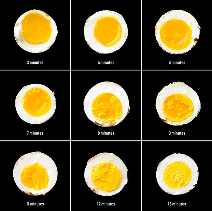The Art of The Perfect Boiled Egg