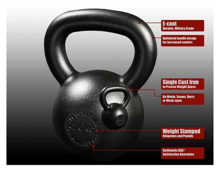 "What makes Metrixx® Elite Precision E-Coat, Military Grade Kettlebells the Gold Standard in ""Hard Style"" kettlebells?   #kettlebells #strongfirst #rkc"