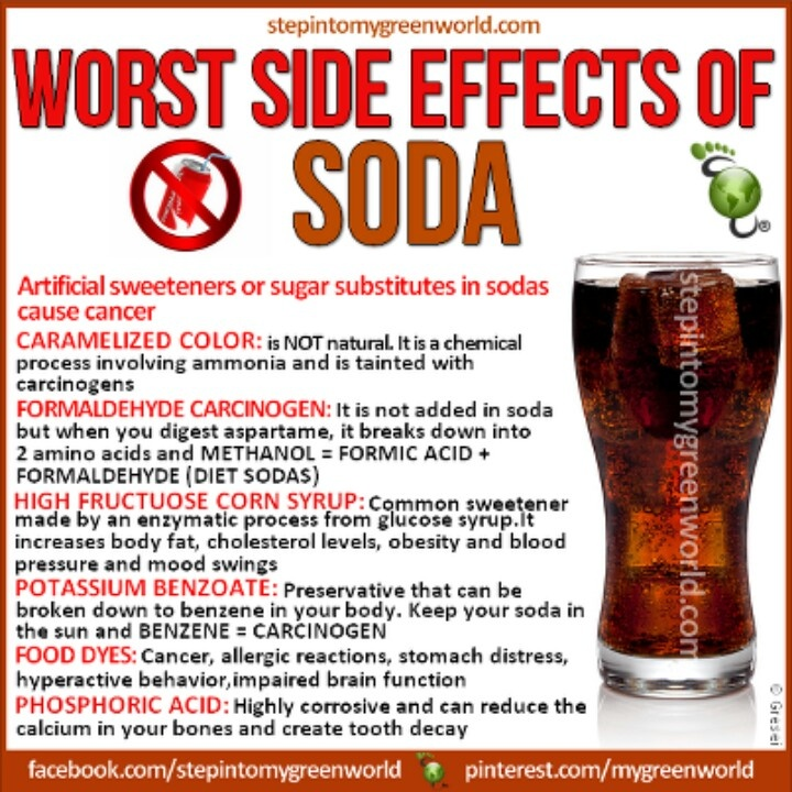 Effect Of Soft Drinks On Bones