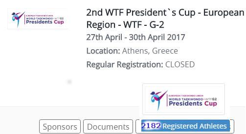 WORLD TAEKWONDO President's Cup WTF 2
