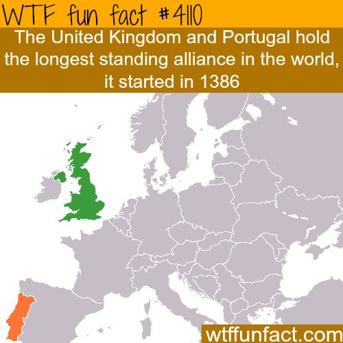 The longest standing alliance in the world -  WTF fun facts