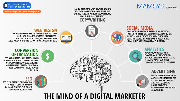 In this post, we've compiled a list of 7 aspects to help aspiring digital marketers.   #digitalmarketers #digital #marketers #digitalmarketing #functionally #business #socialmedia #Internet #television #billboards #radio  #socialmediamarketing #onlinemaketing
