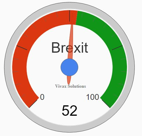 Brexit Latest Poll Graphics #BrexitPoll