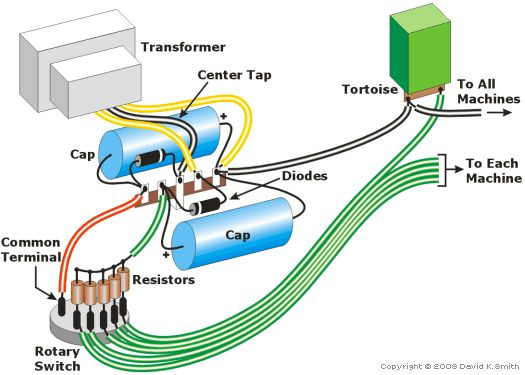 rr track wiring model railroad wiring trains