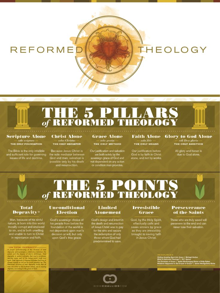 "Reformed Theology, Christianity, Protestantism, Calvinism, Reformation. This explains the pillars! I never knew why they were each ""alone"""
