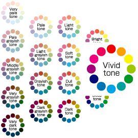 Color wheel of the Vivid tone