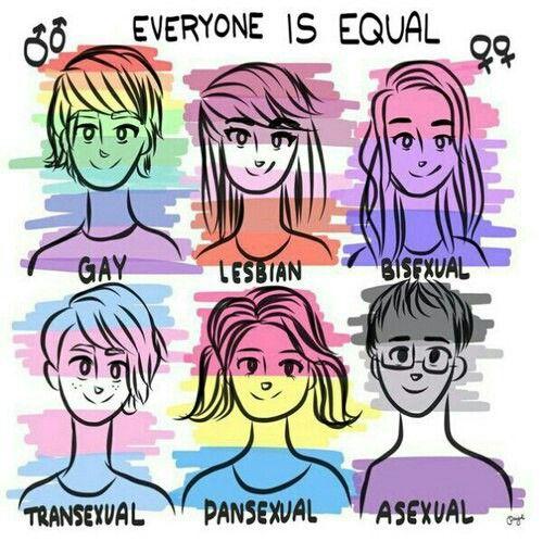 Lesbian community emulating straight gender roles state affairs