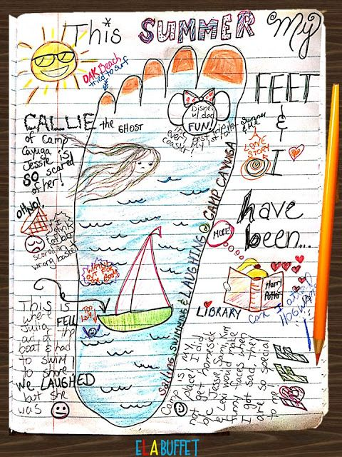 Sketchnotes are an awesome way to generate writing ideas and will help you get to know your students.
