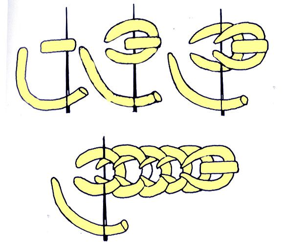 Hungarian Braided Chain • Stitching information in diagram.