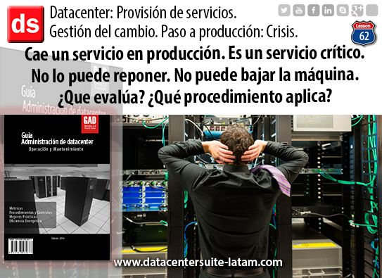 Datacentersuite, Datacenter Cae servicio en producción. Es servicio es critico. No lo puede reponer. ¿Que hace?¿ Que procedimiento aplica ?