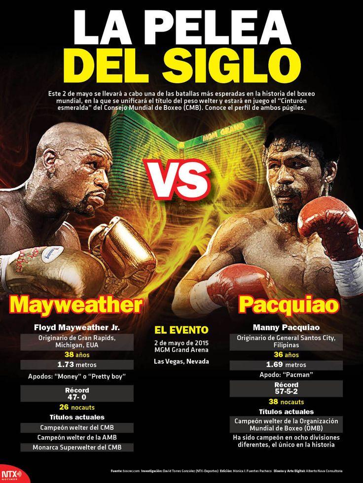 """Este 2 de mayo se llevará a cabo una de las batallas más esperadas en la historia del boxeo mundial, en la que se unificará el título del peso welter y estará en juego el """"Cinturón esmeralda"""" del Consejo Mundial de Boxeo (CMB); Conoce el perfil de ambos púgiles.  #Infographic"""