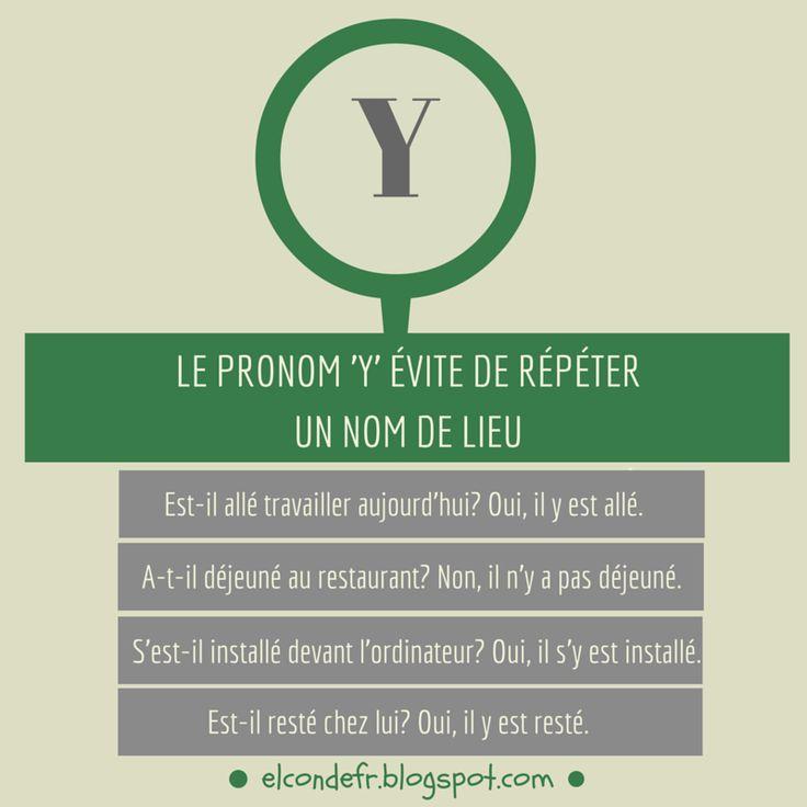 El Conde. fr: Comment utiliser le pronom 'y'