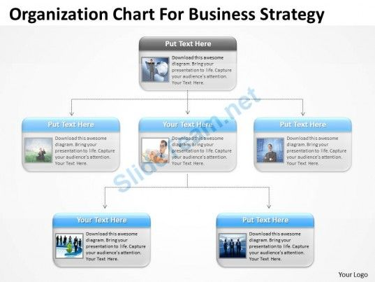 The 25+ best Process flow chart template ideas on Pinterest Flow - business organizational chart