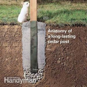 Did your fence posts rot at the bottom? Here's how to install new ones—and avoid the problems that made your old posts rot.