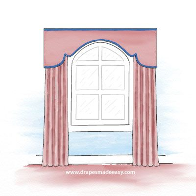 arched Window Treatment  | Creating an arch window treatment