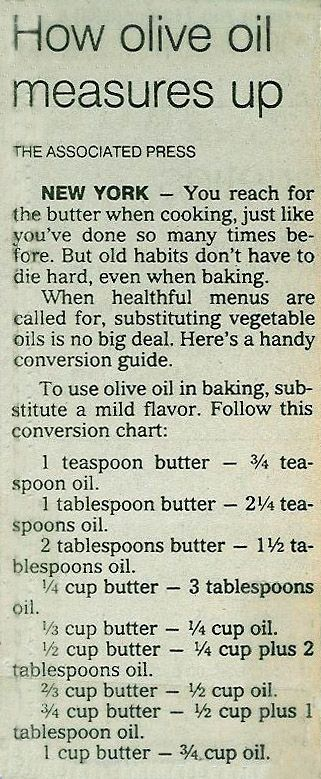 Olive Oil Conversion Chart (use instead of butter or margarine)