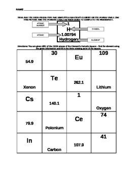 Worksheet Periodic Table Worksheets Middle School 1000 ideas about covalent bonding worksheet on pinterest a periodic table in which students are given one part of the elemental square