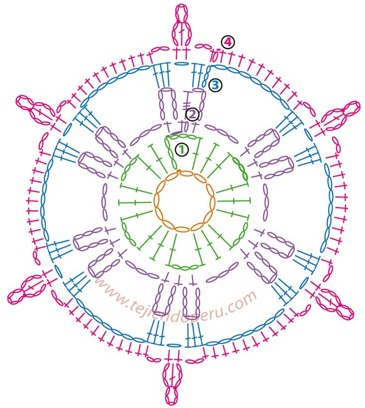 Tutorial: pastilla redonda tejida a crochet