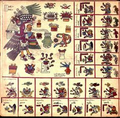 códice borbónico...El códice borbonicus es un manuscrito hecho por sacerdotes aztecas poco antes de la conquista española y está resguardado en la Biblioteca de la Asamblea Nacional en París. Tiene 14,2 metros de largo y es el  manuscrito pictográfico por excelencia del grupo de códices aztecas; es considerado como el que más información guarda respecto a la cosmogonía de esta cultura.