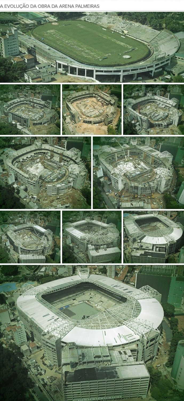 Moraico Obras Arena Palmeiras (Foto: Divulgação / WTorre)                                                                                                                                                                                 Mais