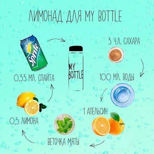 my bottle рецепты коктейлей: 12 тыс изображений найдено в Яндекс.Картинках