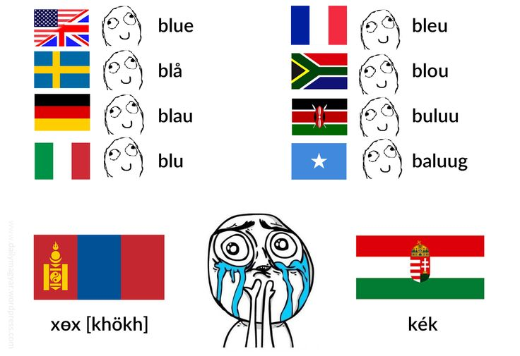 kék [kake] – хөх [khökh] – blue #Hungarian – #Mongolian – English