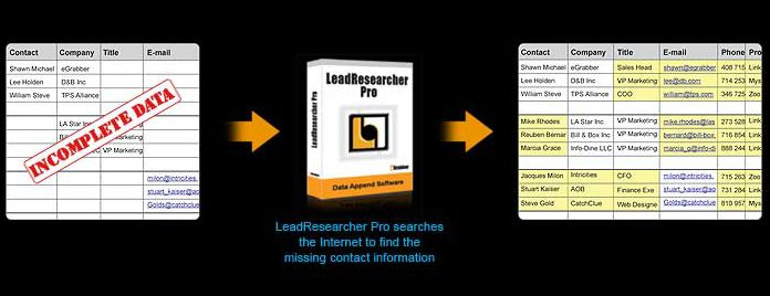 Find Company / Business Email Addresses & Phone Numbers – Email Address Search Software - Download Free Trial