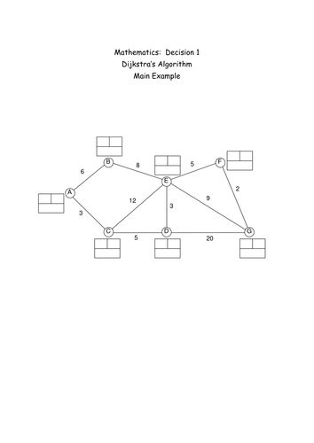 <em>Dijkstra</em>'s <em>Algorithm</em> Activity