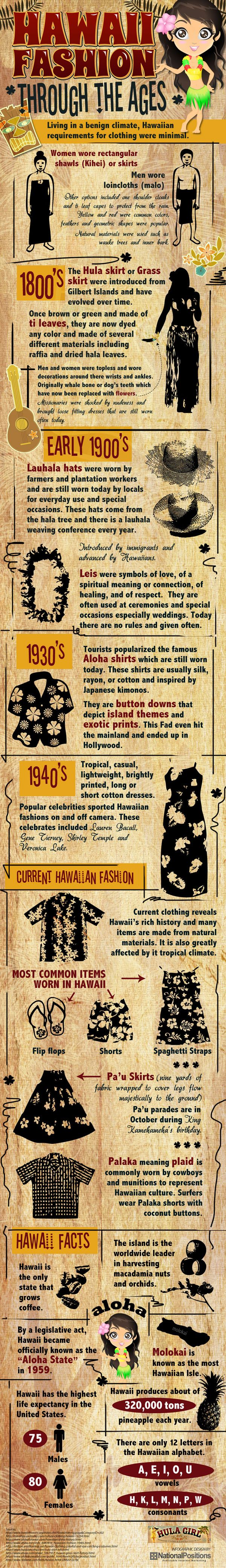 Infographic: Hawaii Fashion through the ages.