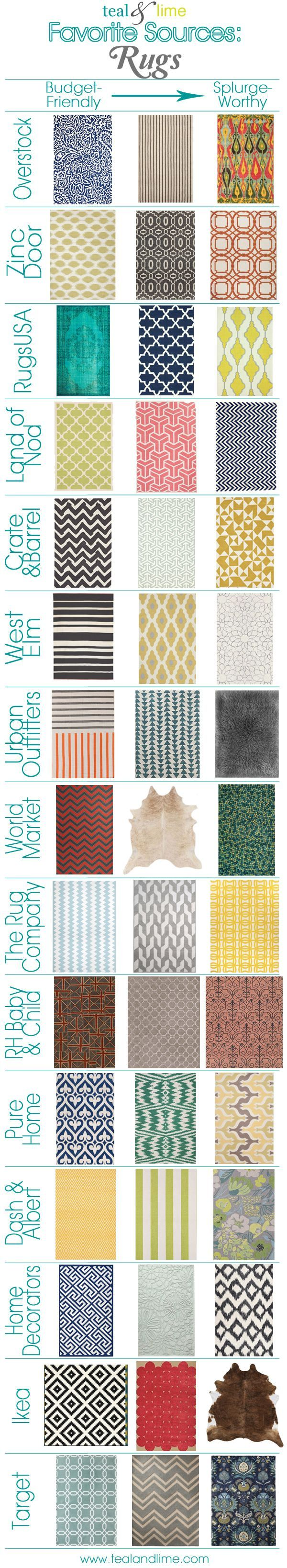 Great Sources for Area Rugs (sadly, I cannot afford some lovely, hand-knotted Persian).