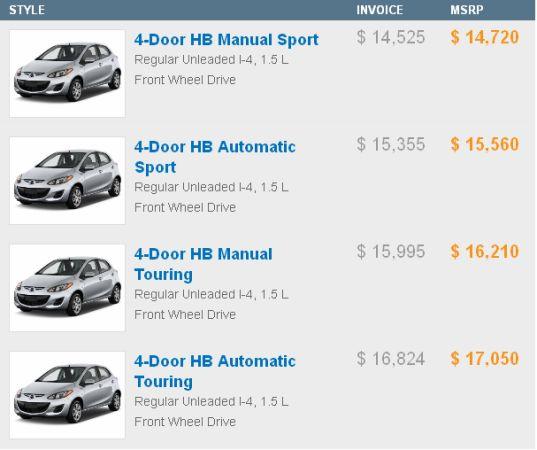 2014 Mazda MAZDA2 Price List