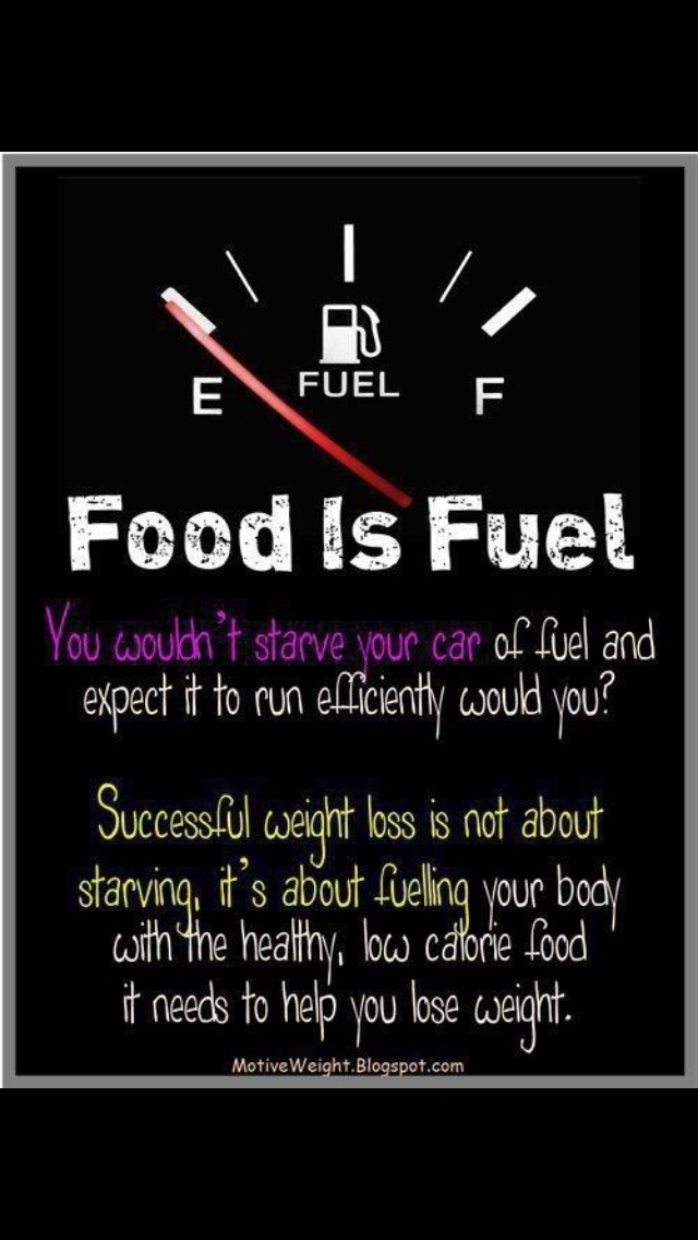 Yes I Eat 7 Times A Day Small Meals Healthy Quotes Fitness Quotes Health Motivation