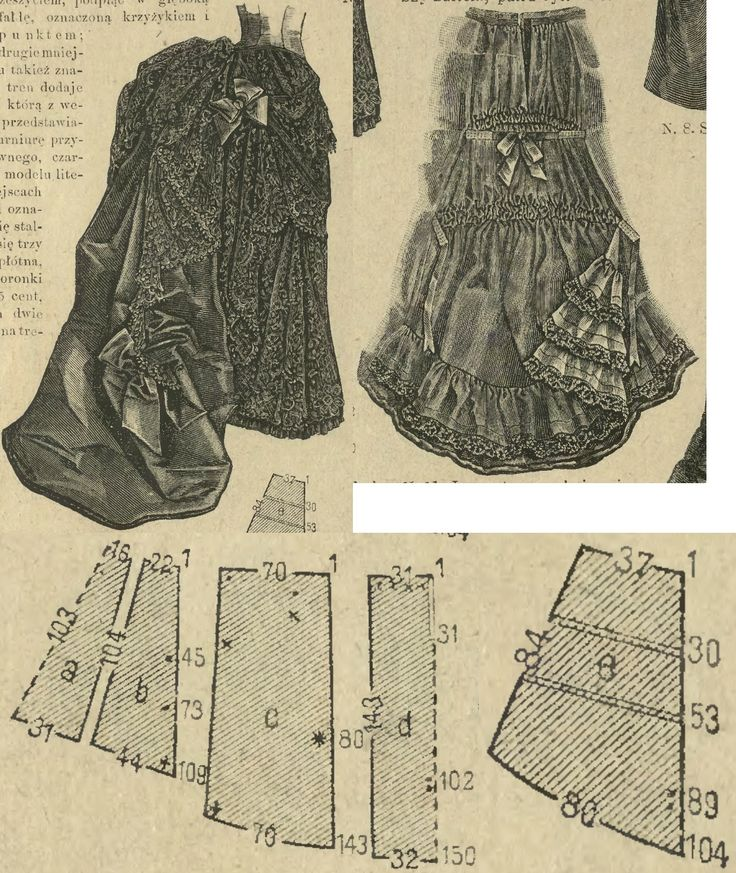 Tygodnik Mód 1887.: Demi-train foundation skirt for evening gowns.