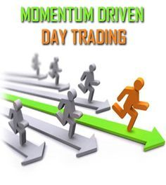 Best Day Trading Strategies – Momentum Breakouts