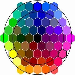 Synthèse soustractive  Quand toutes les couleurs faites de pigments sont mélangées ensemble, elle donne du noir.