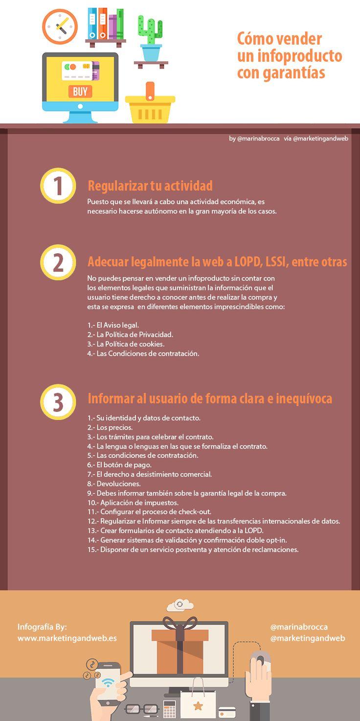 como vender por internet infoproductos #internet #google #ganardinero #socialmedia #blog