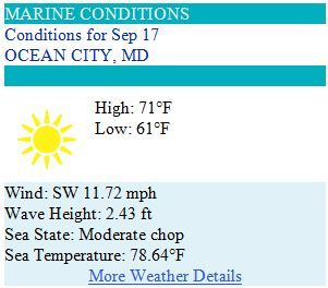 Ocean City Maryland Weather Forecast for Wednesday, September 17 2014 - All Sun, All Day! #ocmd