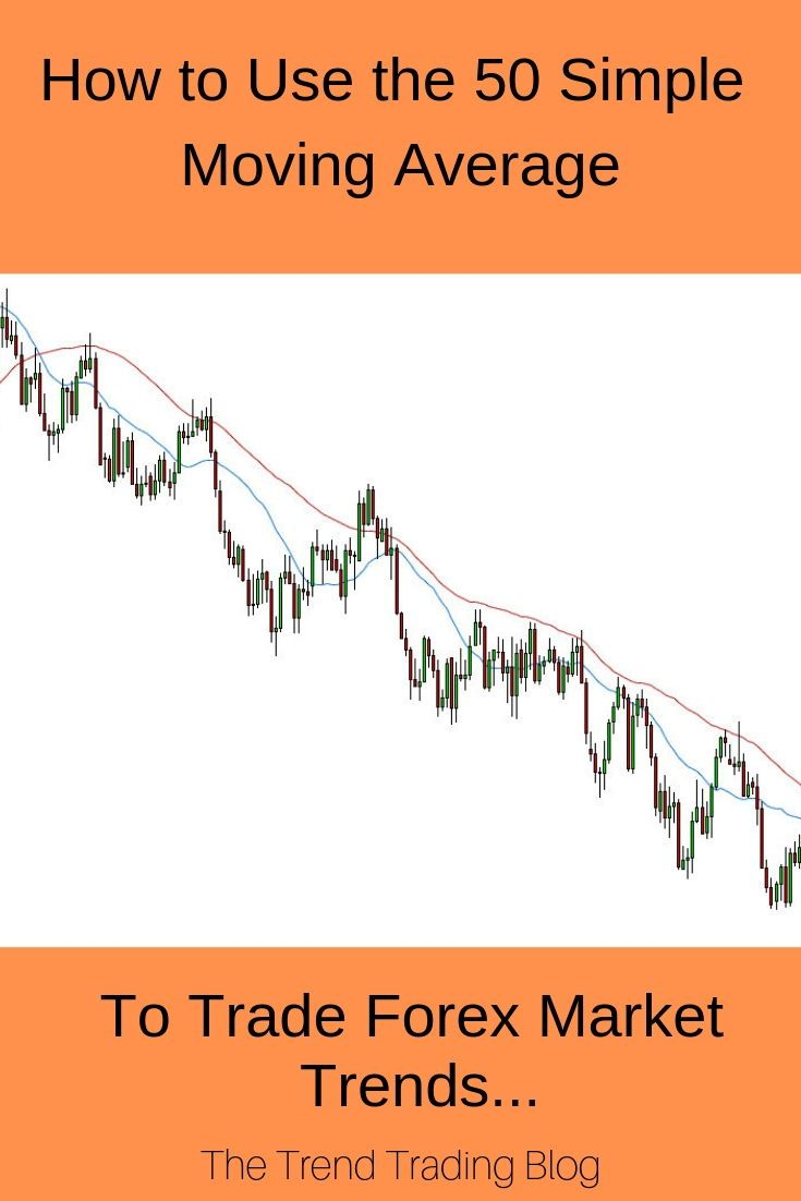 In This Article Discover How To Use The 50 Simple Moving Average