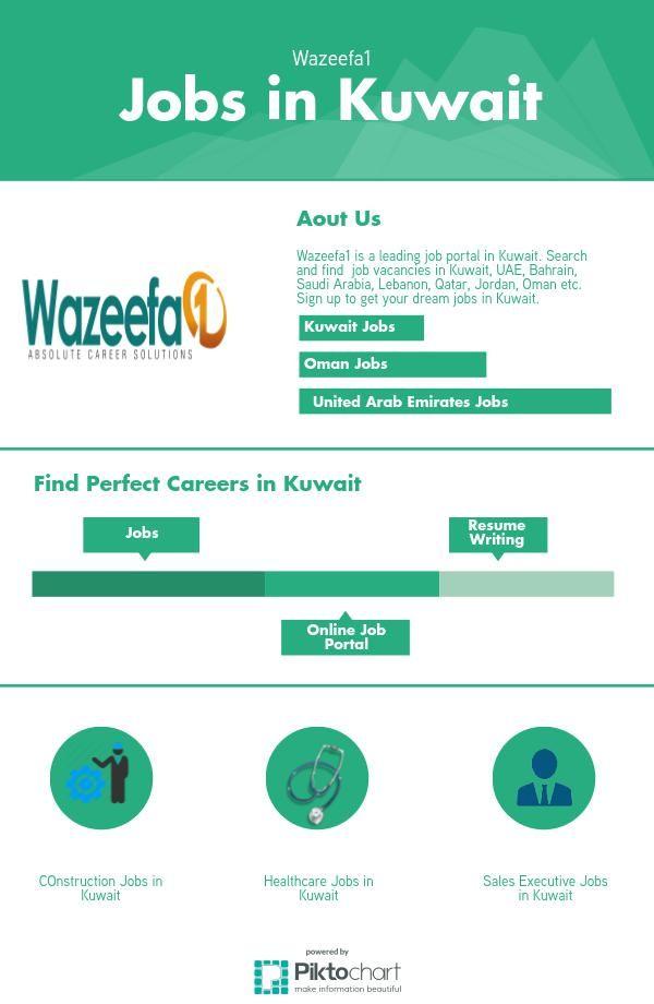 77 best Jobs in Kuwait images on Pinterest Dankest memes, Jobs - submit resume