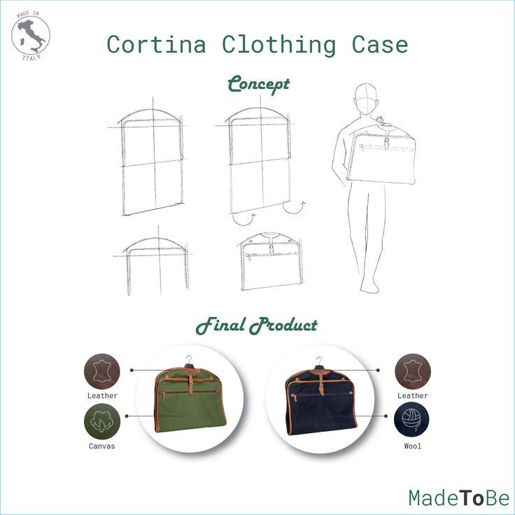 Cortina Clothing Case Garment Bag sketch & final product