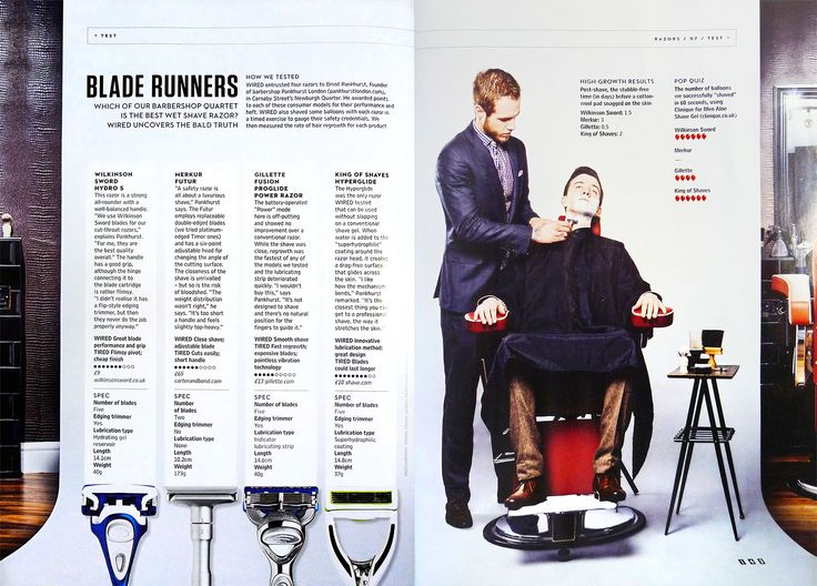 Wired July 2014 Razor Test.