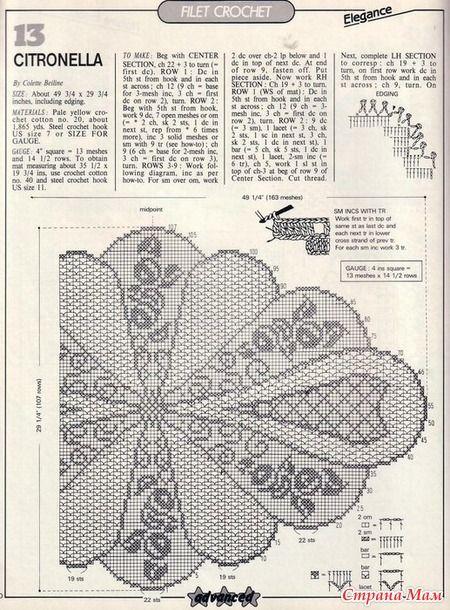 286 mejores im genes sobre pisitos a crochet 2 en - Dibujos de ganchillo ...
