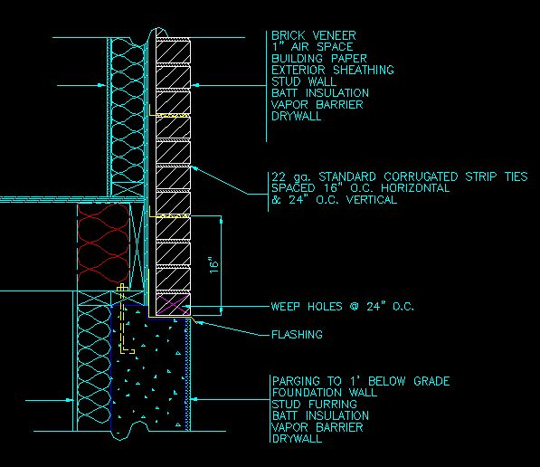 transformation of wall and column in architecture pdf