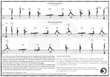 ashtangayoga  ashtanga yoga yoga spickzettel