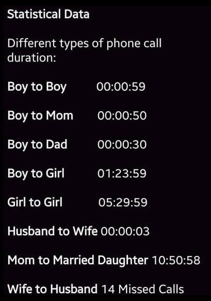 Phone Call Duration With Images Funny Texts Try Not To Laugh