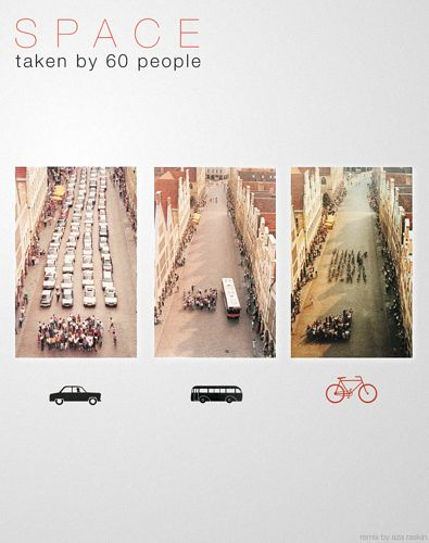 The amount of space taken up by 60 people, depending on their mode of transportation.