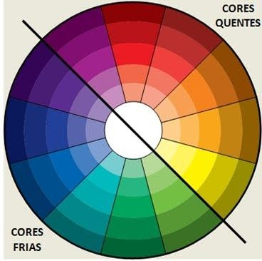 cores quentes x cores frias neutros: preto, branco, cinza, cáqui
