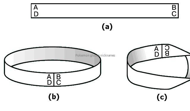 Pokemon gloom nicknames Dating, Cartier love bracelet